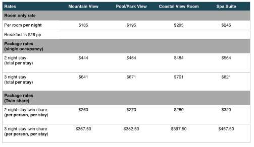 RACV-Room-Rates