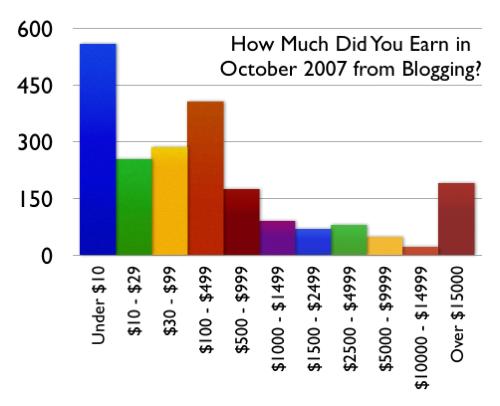 Blog-Earnings-2
