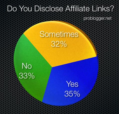 Disclose-Affiliate-Links