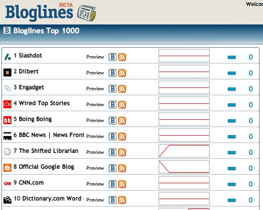 Bloglines image