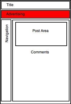 Ad-Positioning 1.jpg