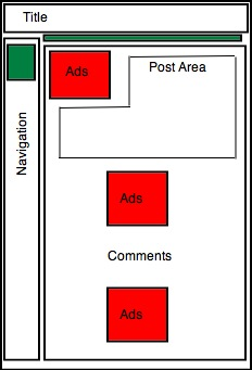 Ad-Positioning Link units.jpg