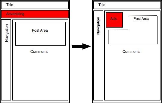 Ad-Positioning recap.jpg