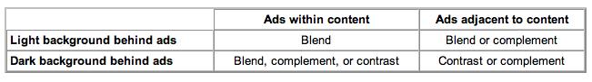 Adsense-Ad-Design-Choices
