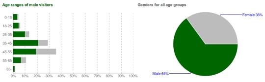 Youtube-Demographics-1
