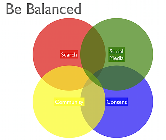 balance-in-search-engine-traffic.png