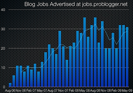 blog-jobs.png