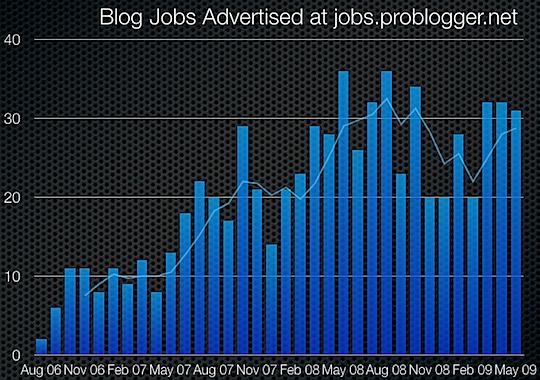 blog-jobs.png