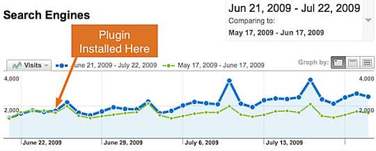 search-engine-optimization-makes-a-difference-1.png