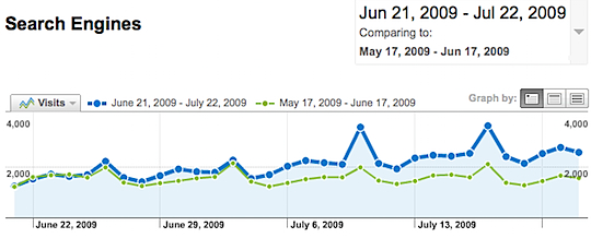 search-engine-optimization-makes-a-difference.png