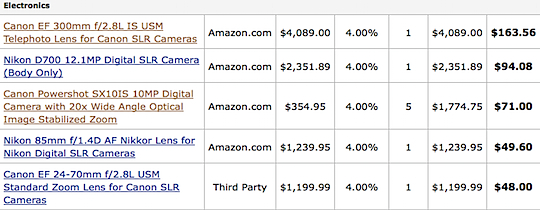 amazon-earnings.png