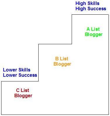 skills-success