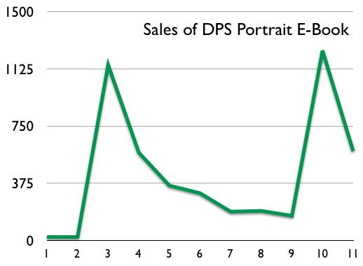 e-book-sales.png