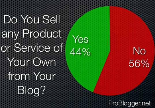 sell-products-blog.png