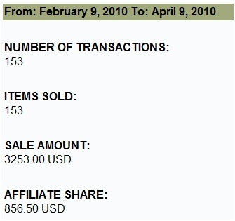 TBGEW-sales
