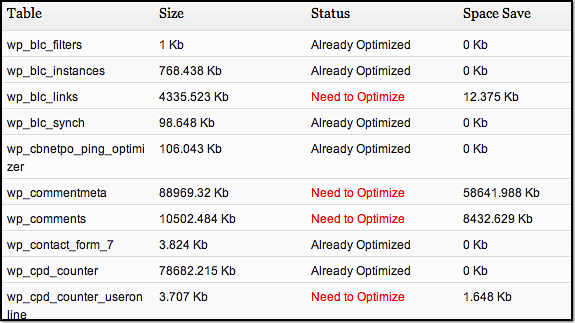 Image result for wp-optimize