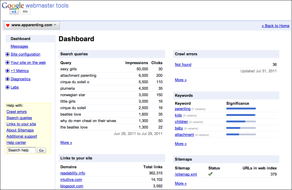 Webmaster Tools report