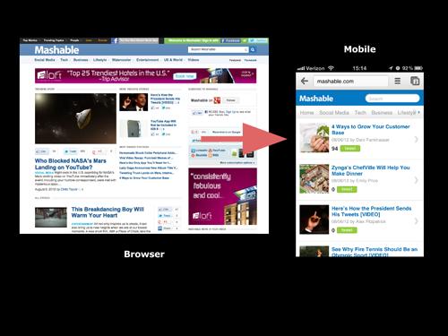 mashable_desktop_mobile