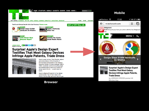 techcrunch_desktop_mobile