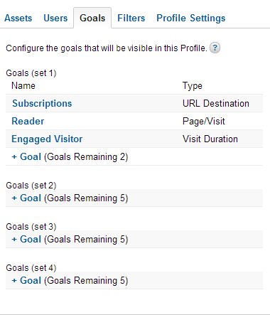 google-analytics-goals