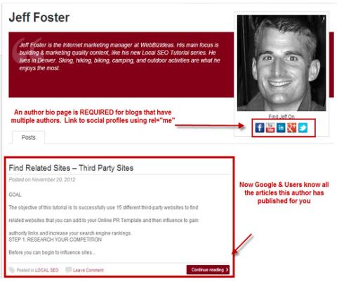 Author-bio-page