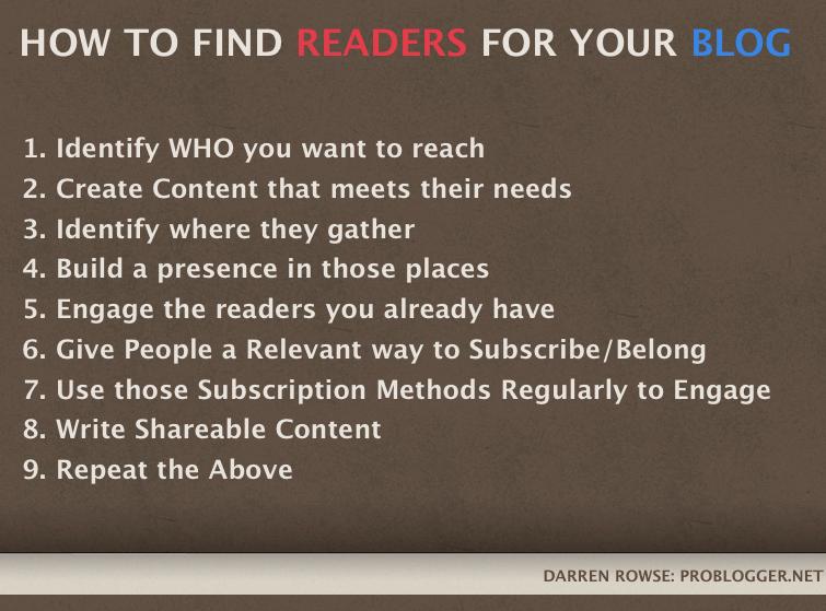 Google Reader - Magazine cover