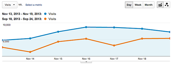 All_Traffic_-_Google_Analytics-2.png