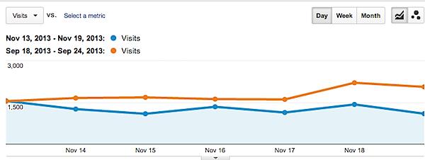 All_Traffic_-_Google_Analytics-3.png