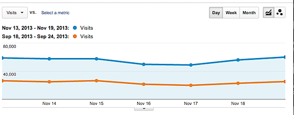 """All_Traffic_-_Google_Analytics_and_Preview_of_""""Untitled"""".png"""