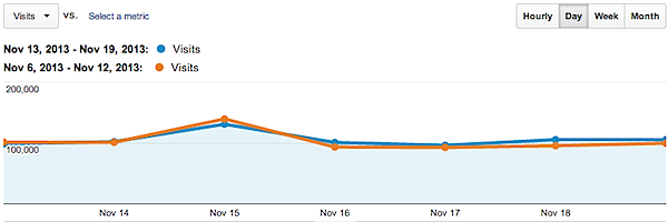 Audience_Overview_-_Google_Analytics-10.png