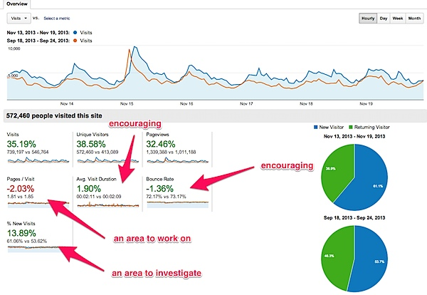 Audience_Overview_-_Google_Analytics-16.png