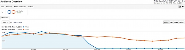 comparing-traffic.png