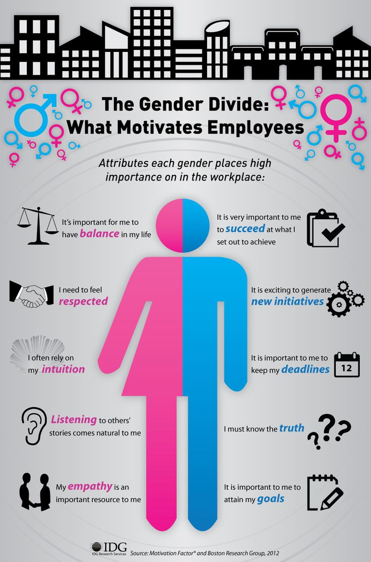 gender segregation at work leads to indifferences Complete segregation and total assimilation of a group are opposite ends of a  leads to increased prejudice  when she finds that this doesn't work,.