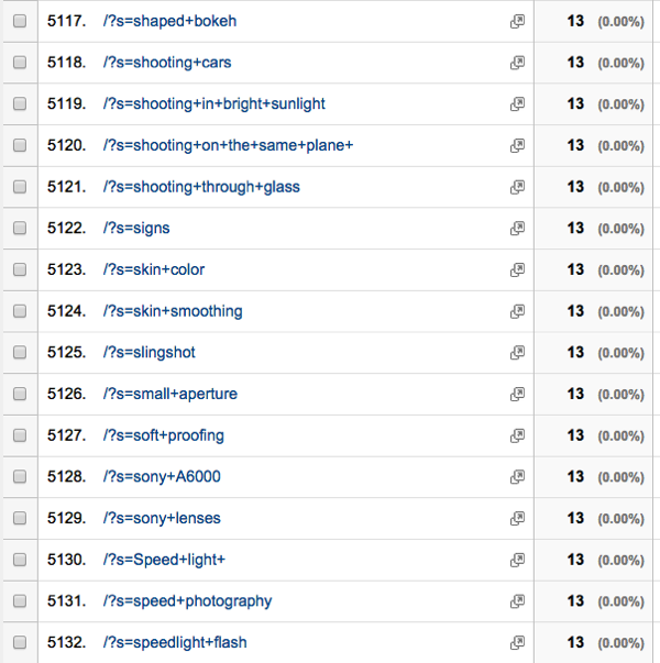 Blogging exercise more search results 2