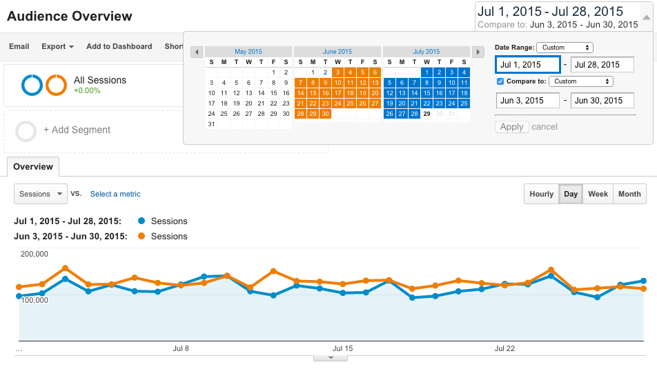 Audience_Overview_-_Google_Analytics 3