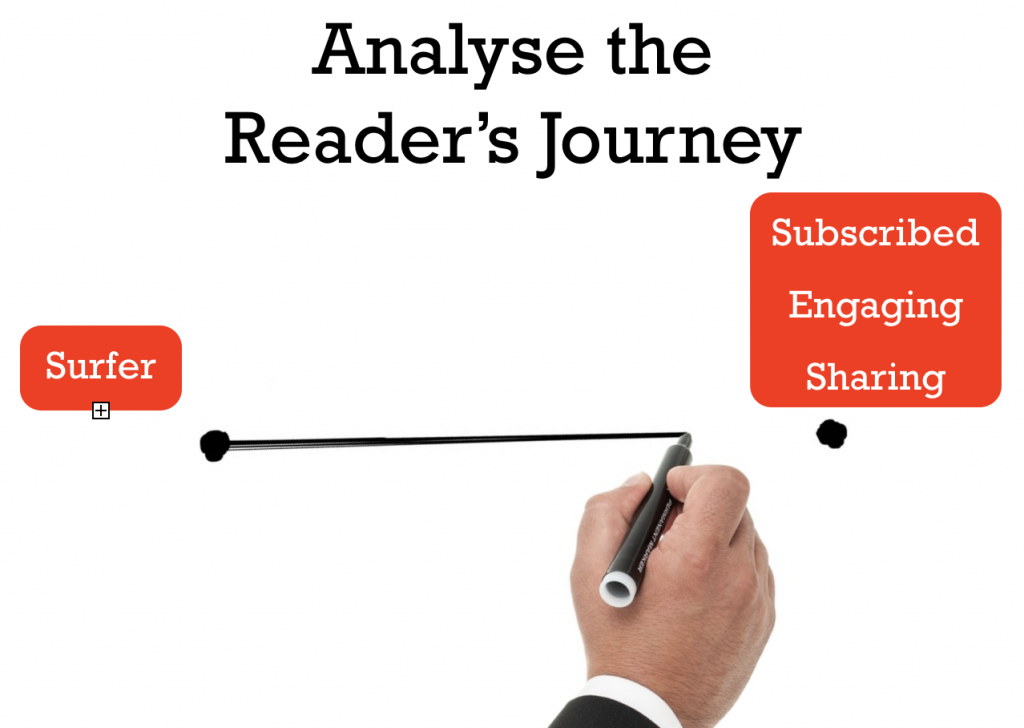 readers journey
