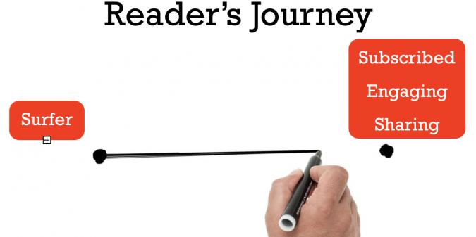 readers journey